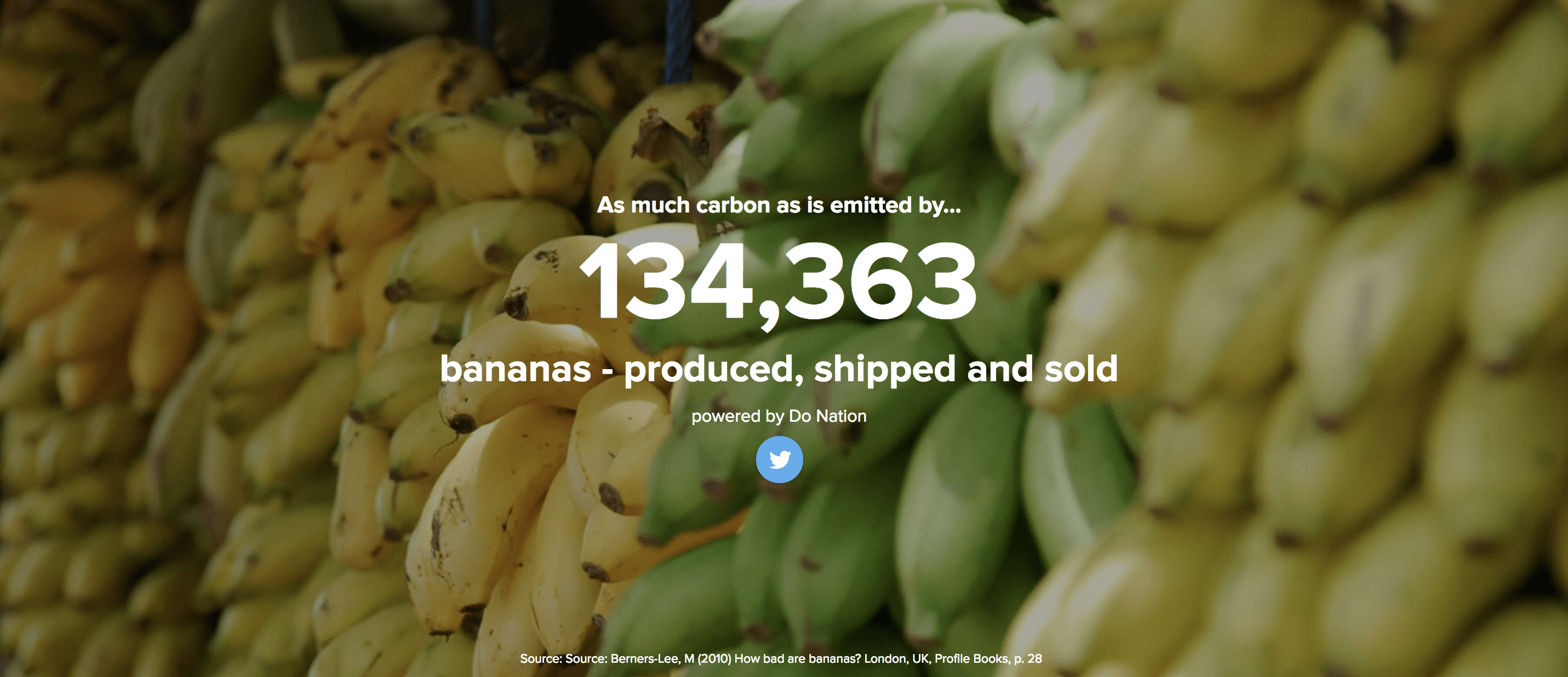 Banana image. We saved as much carbon as is emitted by 134,363 bananas - produced, shipped and sold.