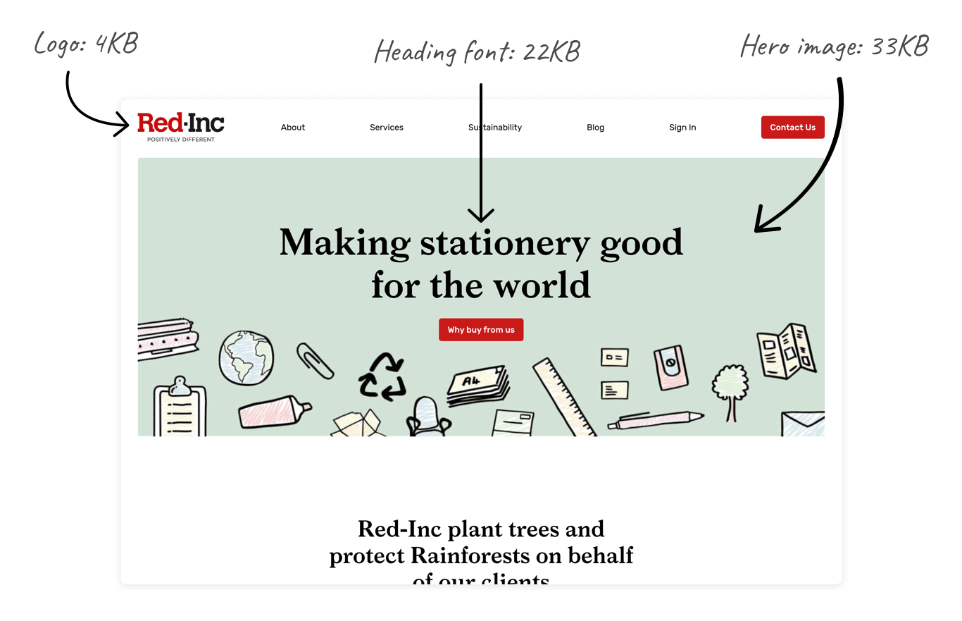 Screenshot of red-inc.com showing the size of the logo, font and main image