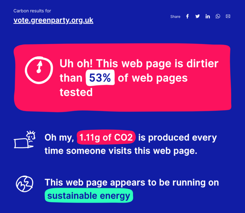 carbon analysis screenshot of conservative party website