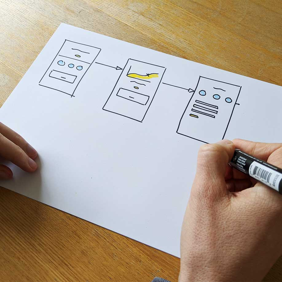 User experience design, person sketching