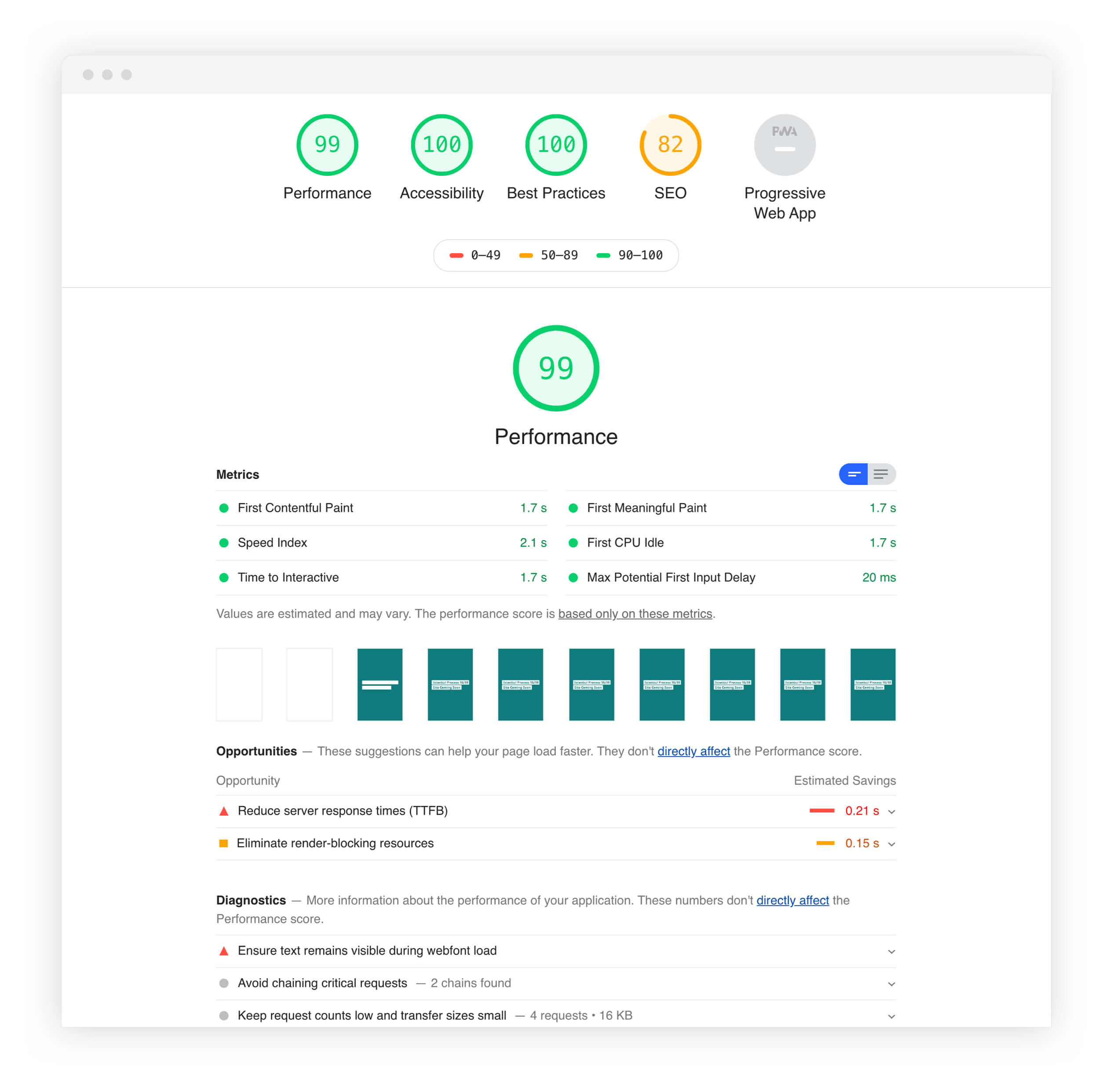 Digital web performance lighthouse score screenshot