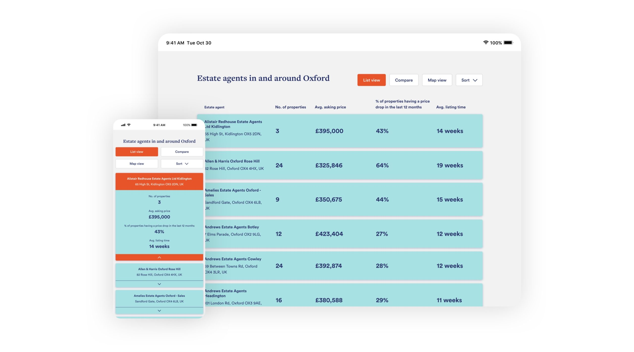 Image showing the agent results page The Agent Guide website displayed on a tablet and mobile phone